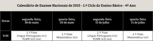 examesnacionais2015_4ano