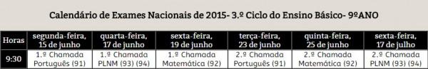 examesnacionais2015_9ano