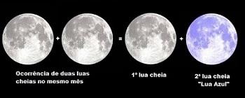 luaazul