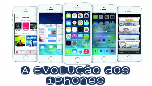 Evolucao iphones
