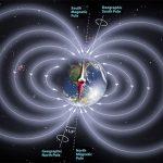 Sabe o que é o Campo Magnético da Terra?