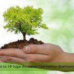 Portugal está no 14º lugar dos países com melhor desempenho climático